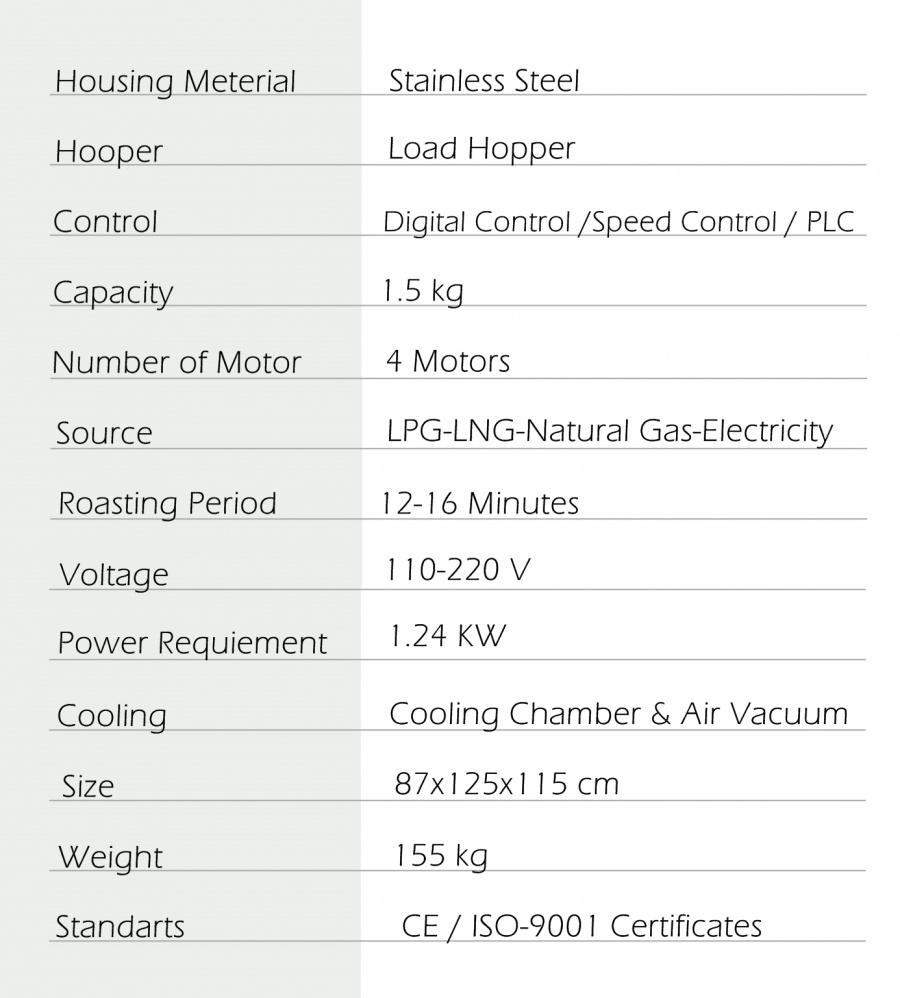 Kafgar Commercial Coffee Roaster 1.5 Kg Batch Capacity